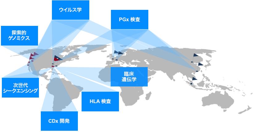 世界各地のコーヴァンス ゲノミクスソリューションと専門サービス